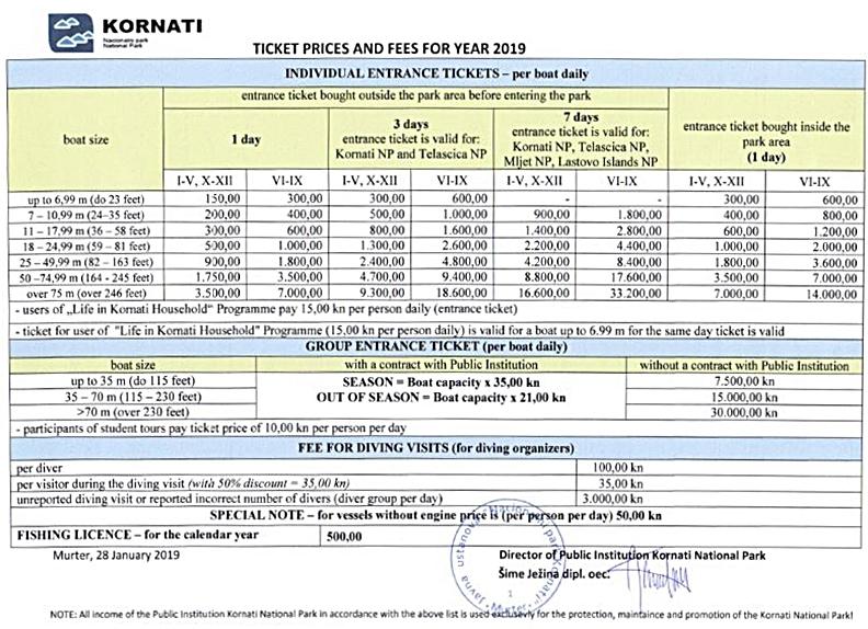 Übersicht Preise Nationalpark Kornati